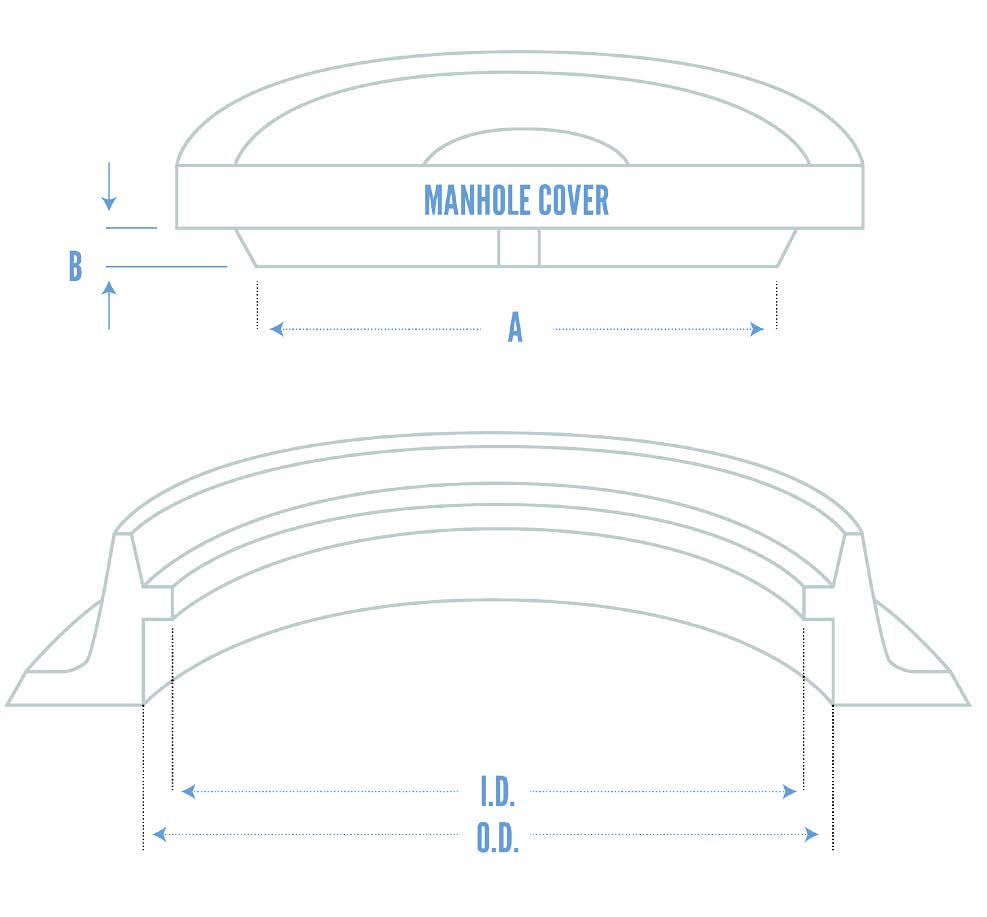How to get the dimensions from a manhole for an insert